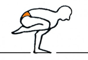 Ashtanga Yoga Bruxelles_posture_equilbre