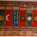 Chandra Jyotish Painting