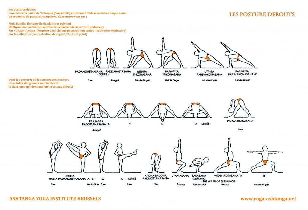 Postures debouts