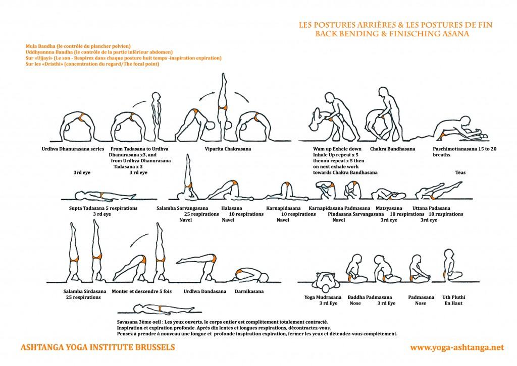 mula bandha yoga postures
